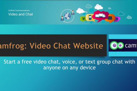Video Chat Websites Infographic