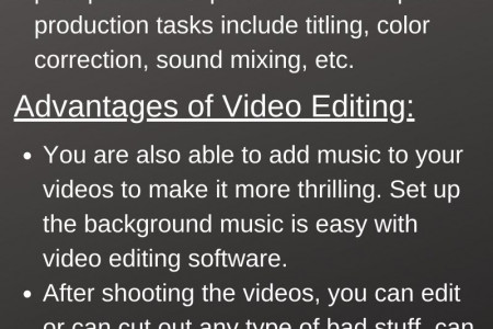 Video Editing at Infoskaters Infographic