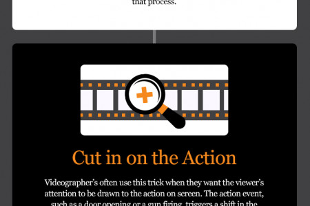 Video Editing Techniques Infographic