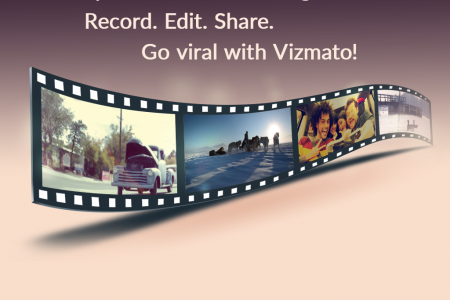video editor with music Infographic