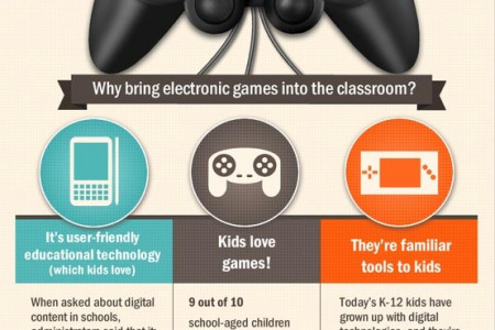 Video Games in the Schools and Universities Infographic