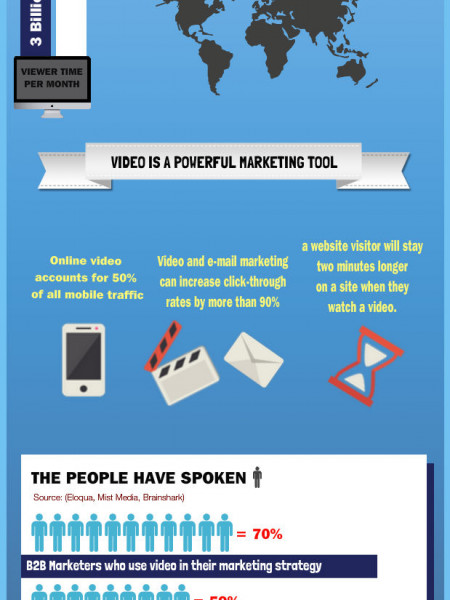 Video marketing is no longer optional  Infographic