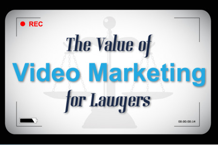 Video Marketing - The Power of Video Infographic