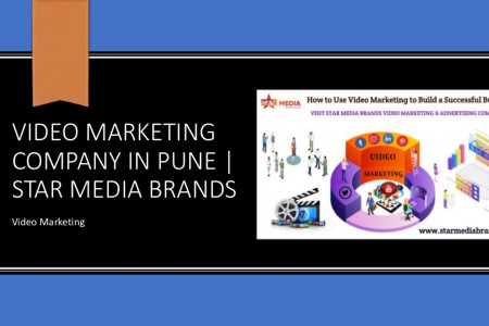 Video Marketing Company in Pune | Star Media Brands Infographic