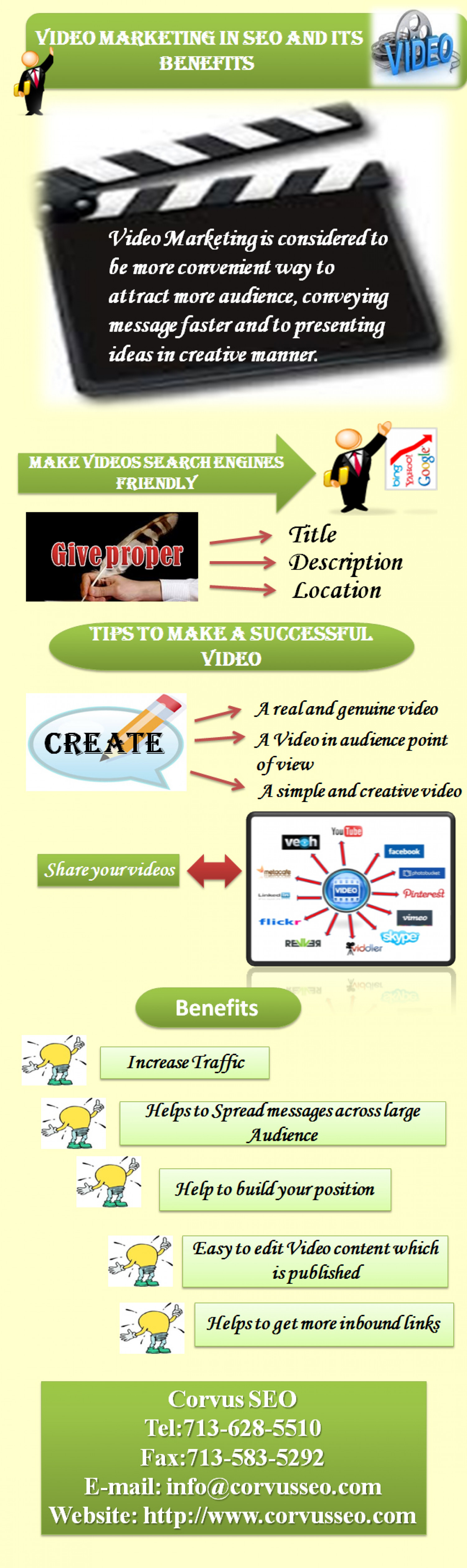 Video Marketing in SEO and its benefits Infographic