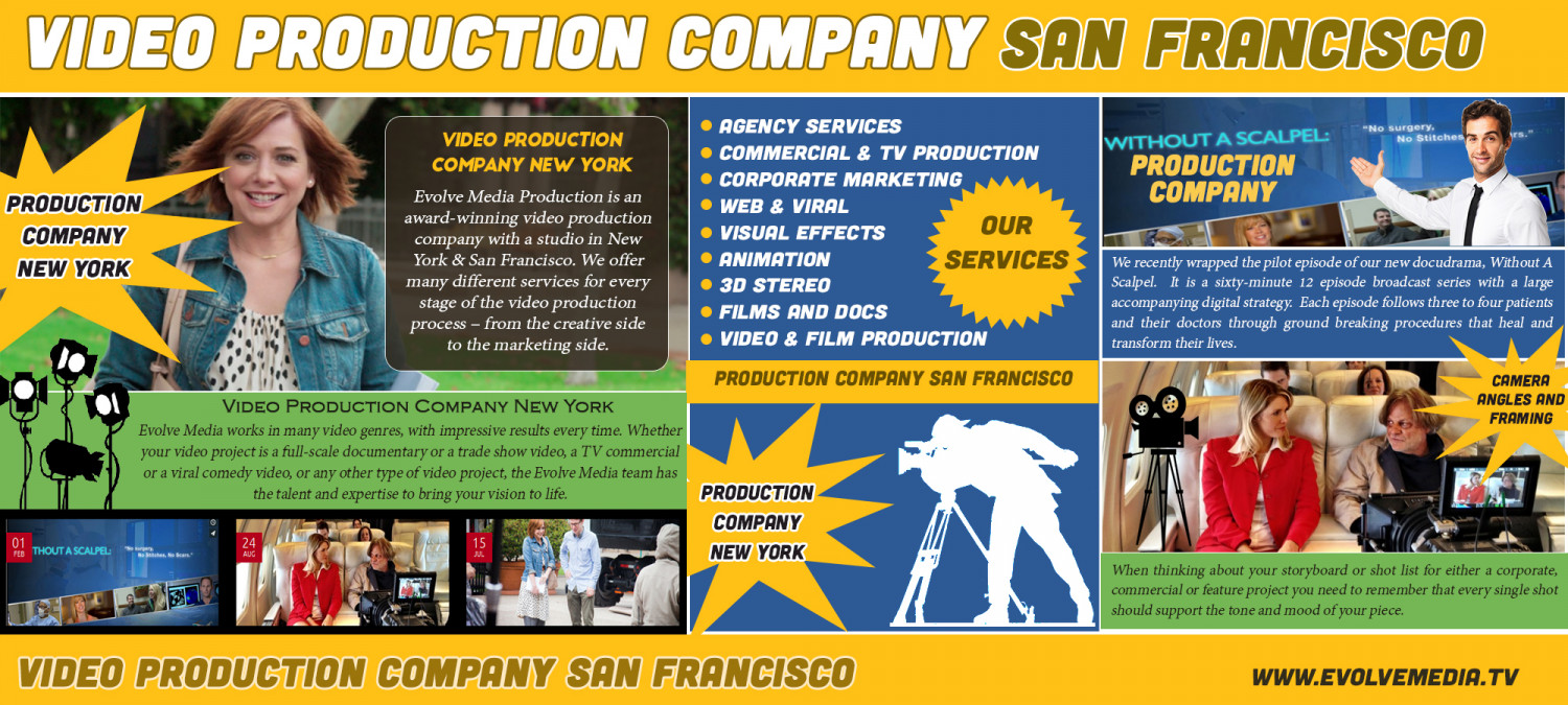 Video Production Company New York Infographic