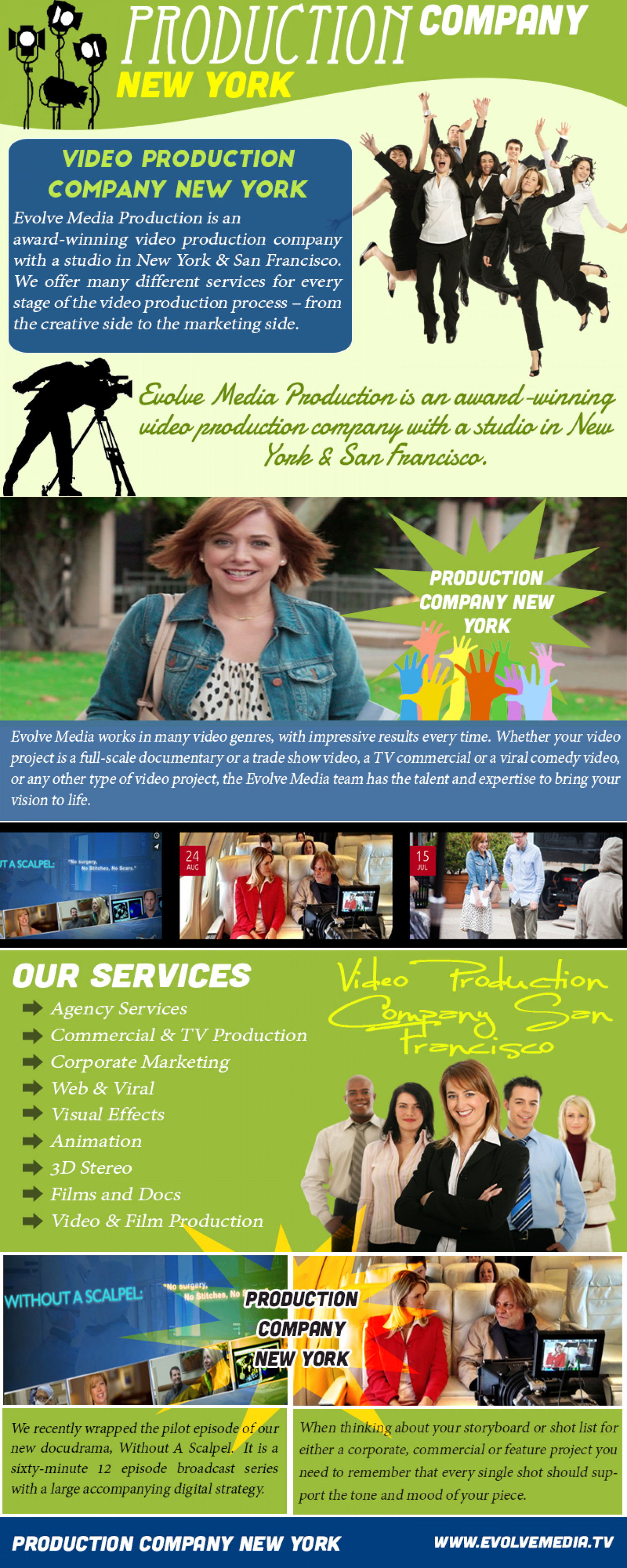 Video Production Company San Francisco Infographic