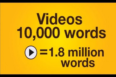 Video Trends 2014 visualized through an explainer video Infographic
