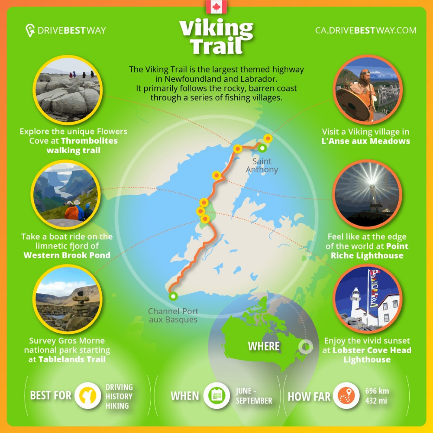 Viking Trail Infographic
