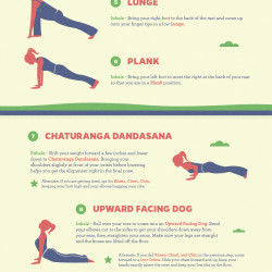 sun salutation  visually