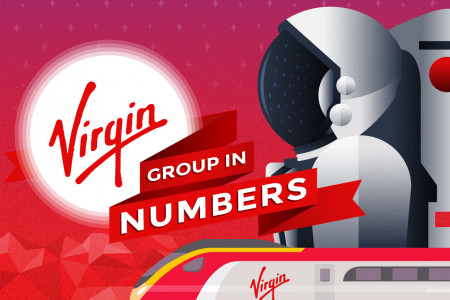 Virgin Group In Numbers Infographic