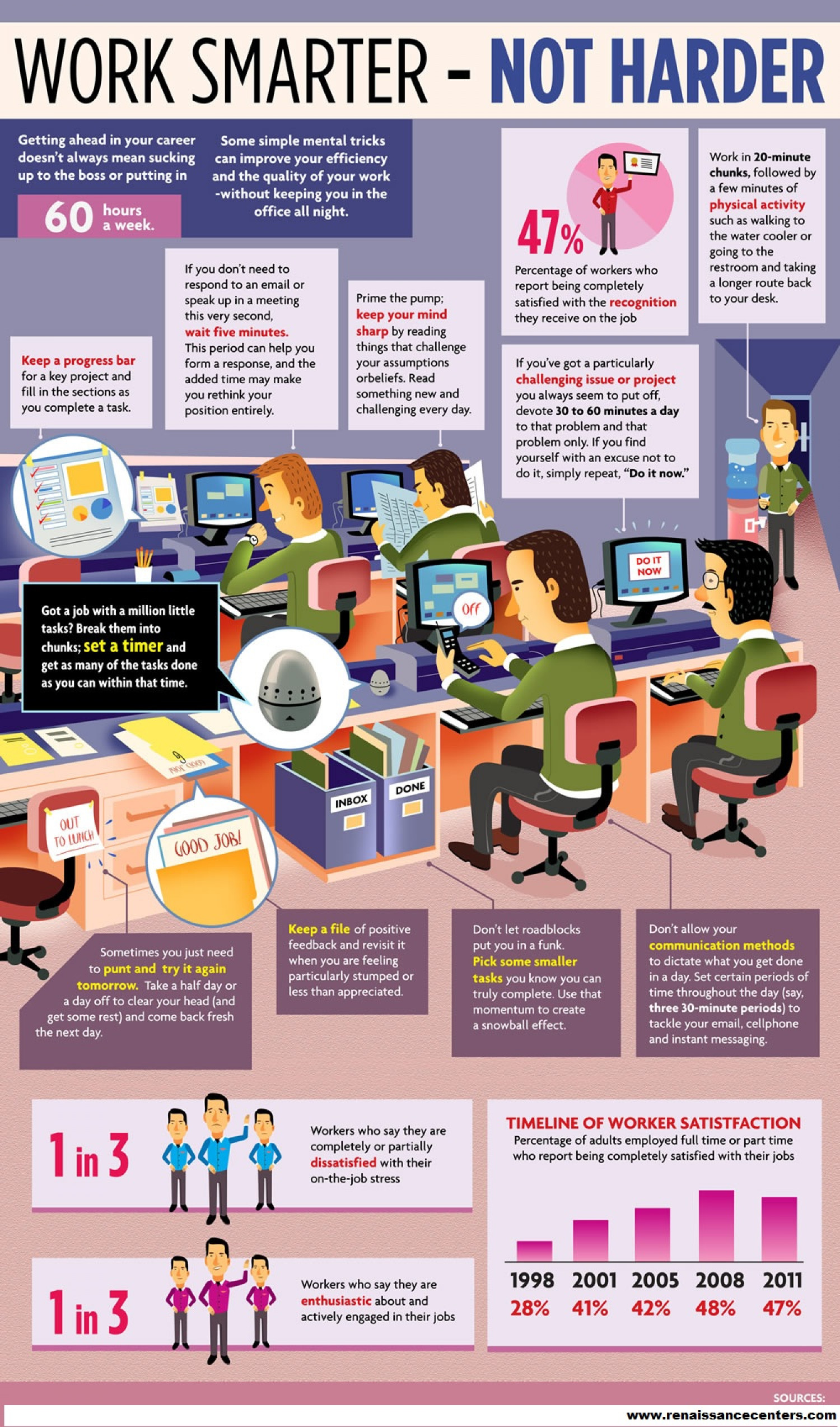 Virtual Office Space: What are the benefits? Infographic