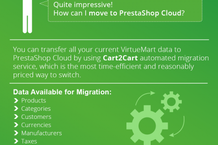 VirtueMart to PrestaShop Cloud Migration Infographic
