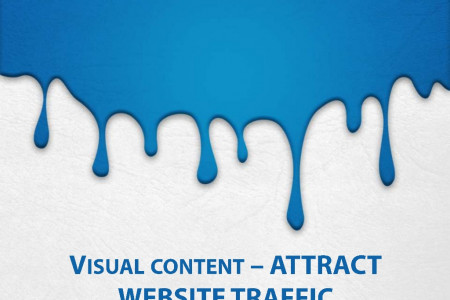 Visual Content - Attract Website Traffic Infographic