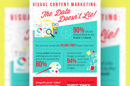 Visual Content Marketing: The Data Doesn't Lie! Infographic
