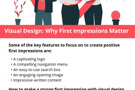 Visual Design: Why First Impressions Matter Infographic