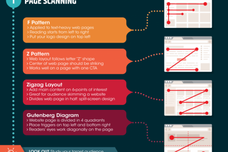 Visual Hierarchy Hacks for a Super-Cool Website Design  Infographic