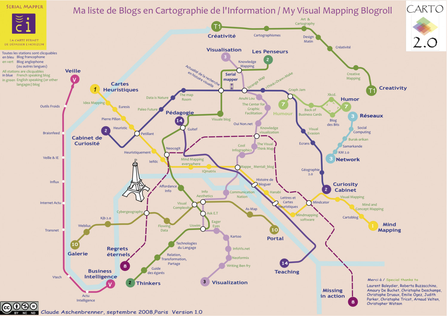 Visual Mapping Blogroll Infographic
