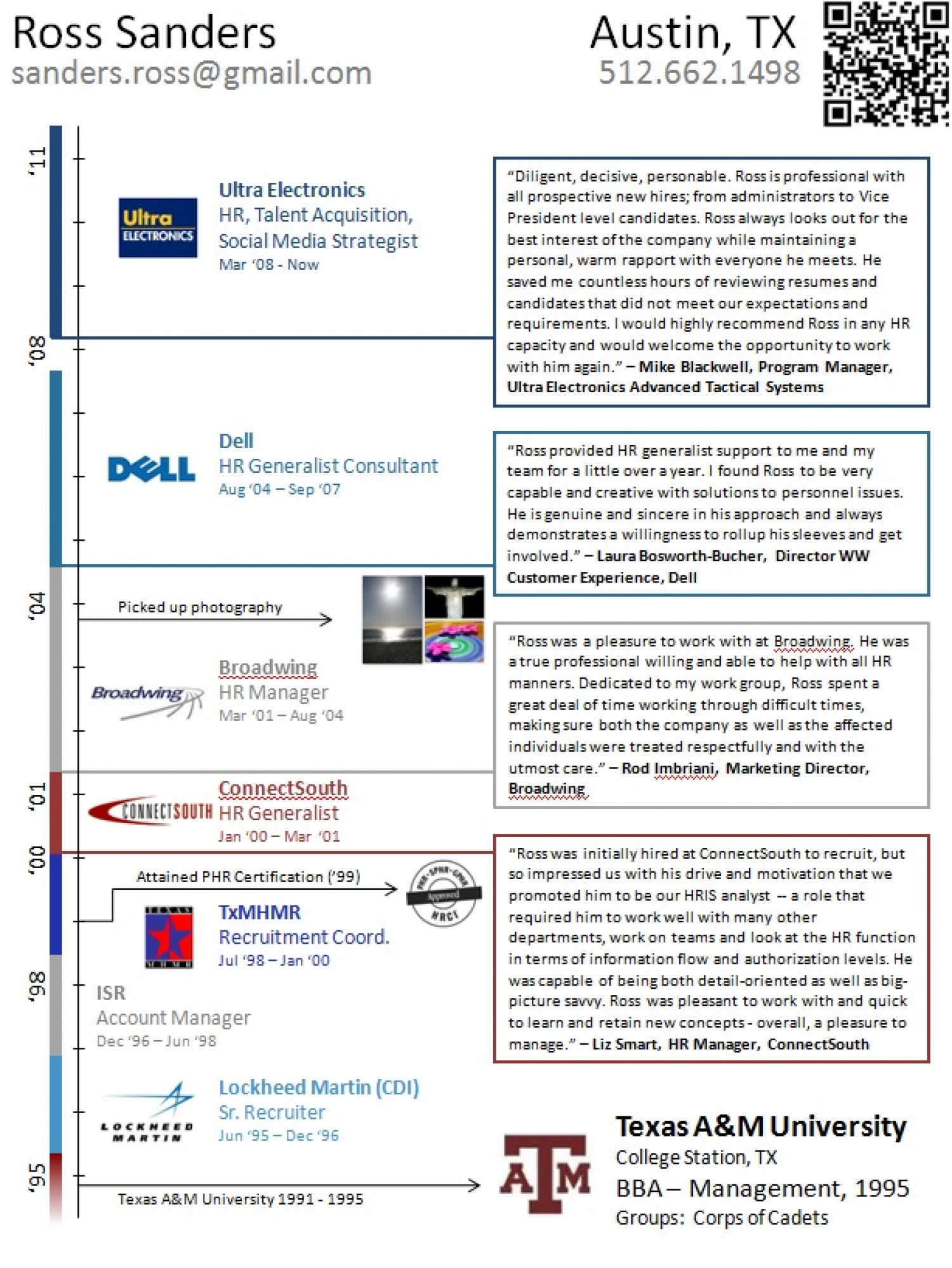 Visual Overview for Ross Sanders, PHR Infographic