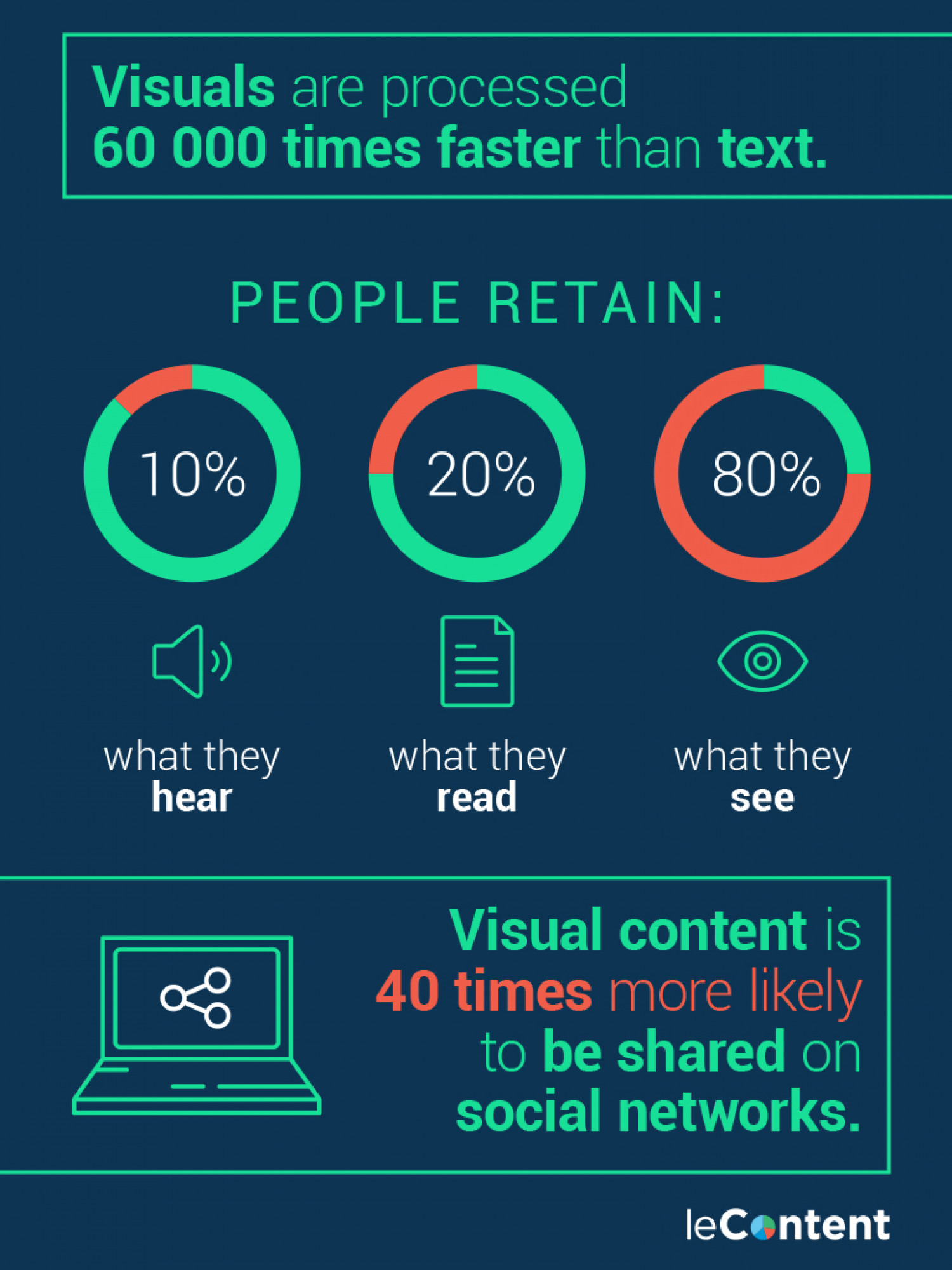Visual Superpowers  Infographic