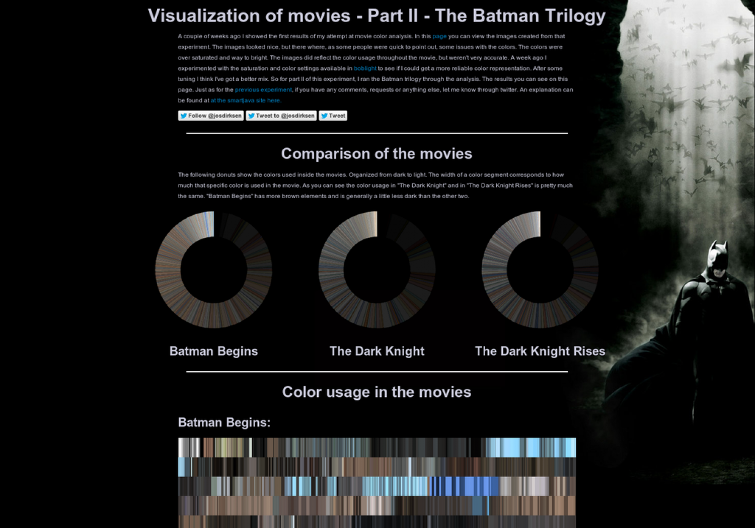 Visualization of movies - Part II - The Batman Trilogy Infographic
