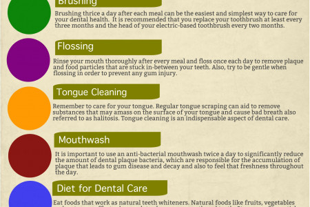 Vital and Hygienic Dental Care Tips Infographic