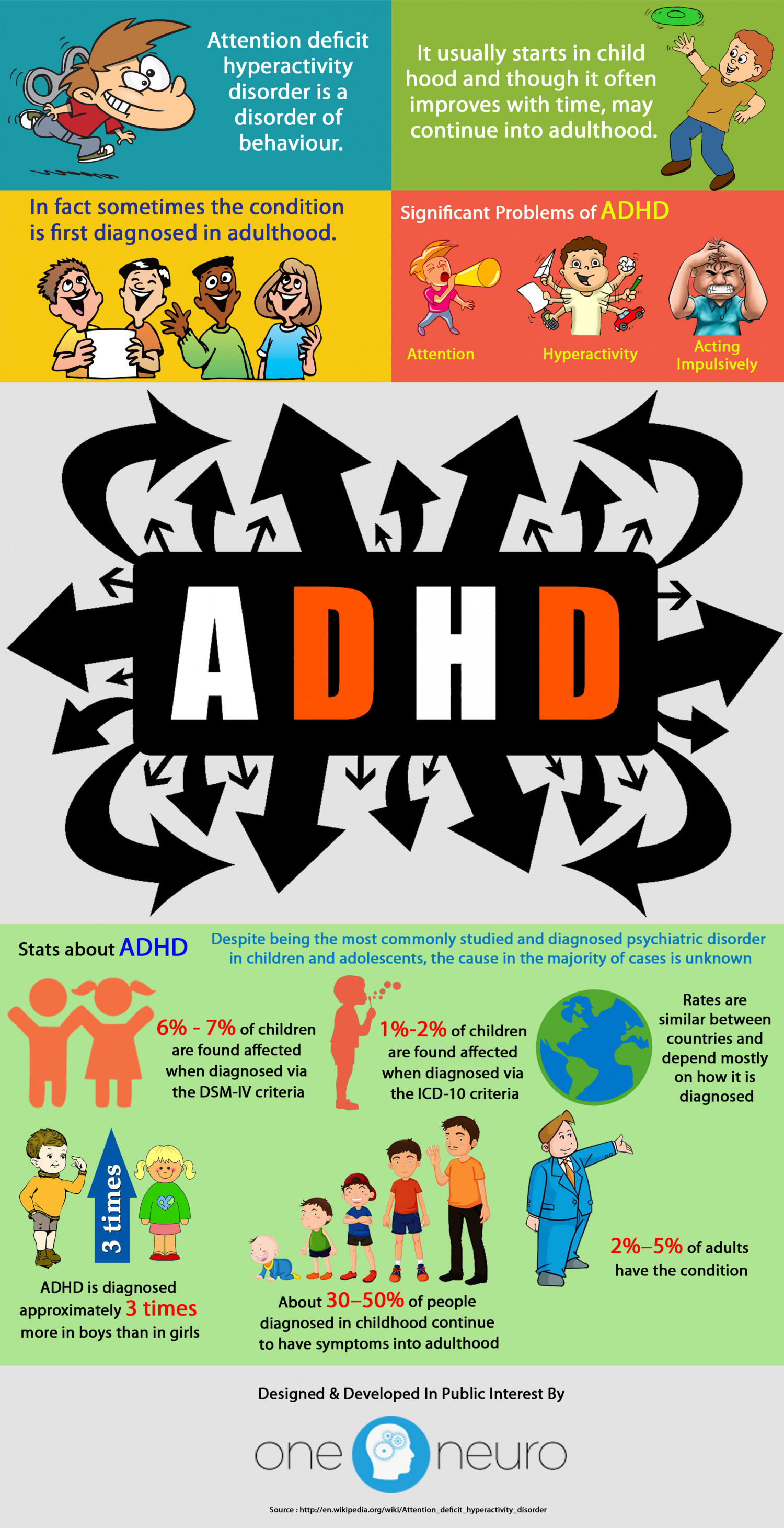 adhd related coloring pages - photo#20
