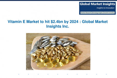 Vitamin E Market Analysis, Size, Applications Share, Trends & Forecast, 2016 – 2024 Infographic