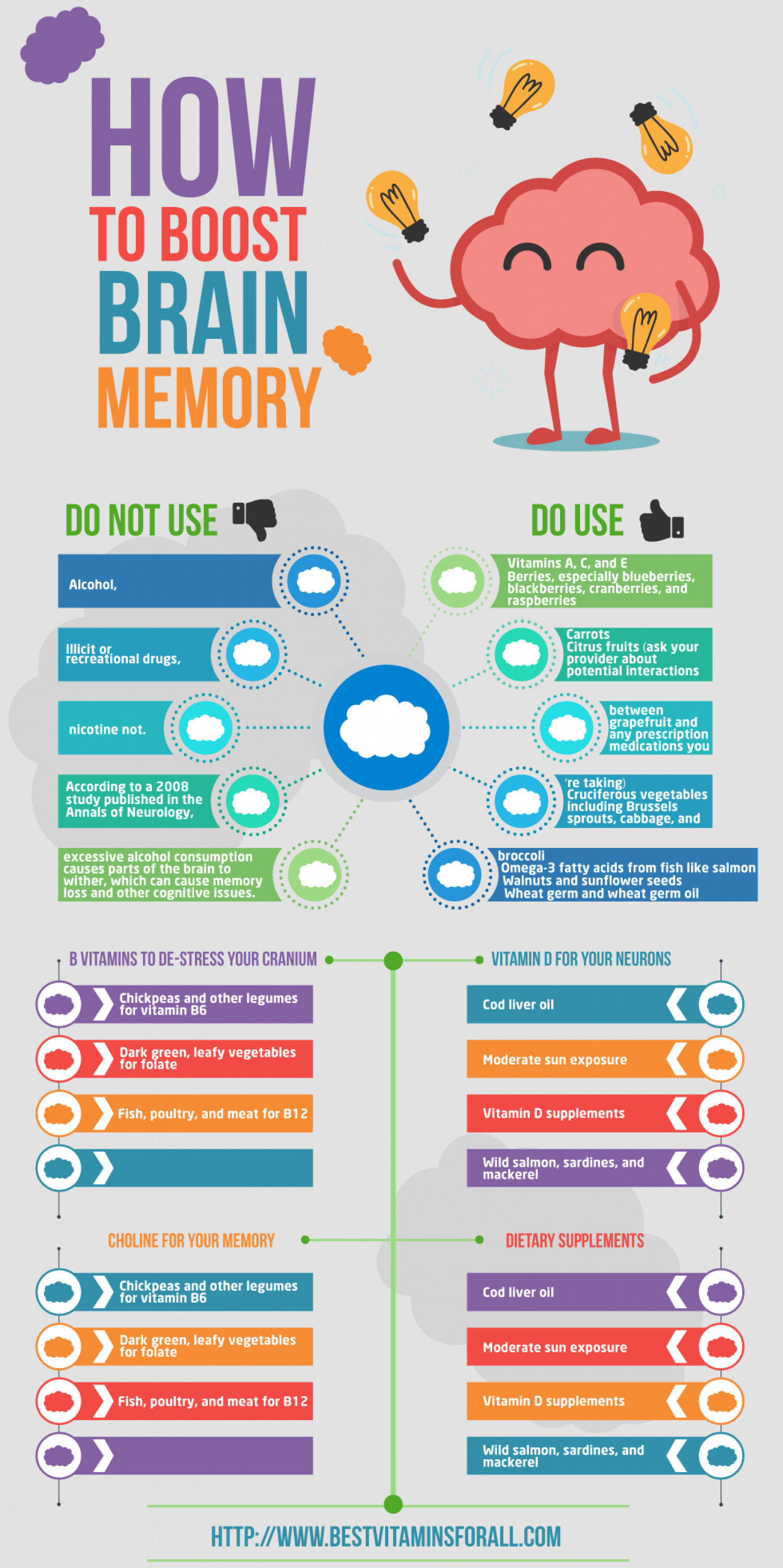 vitamins For brain and Memory Infographic