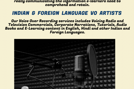 Voice Over Artists and  Voice Over Services in Delhi Infographic