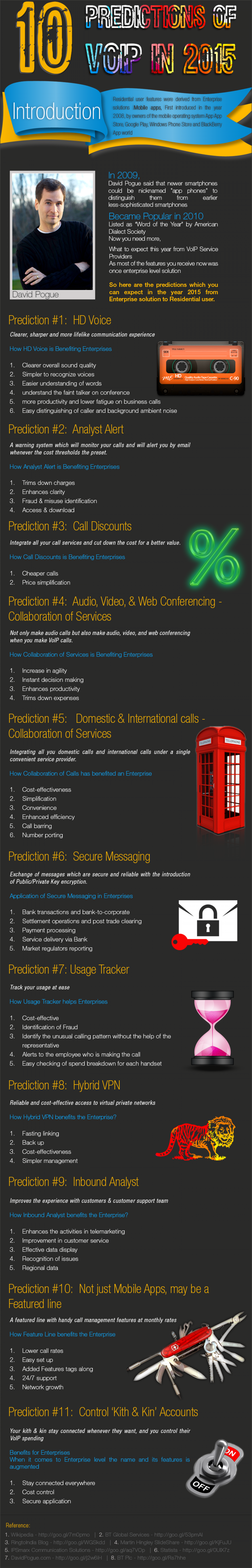 VoIP Predictions in year 2015 Infographic
