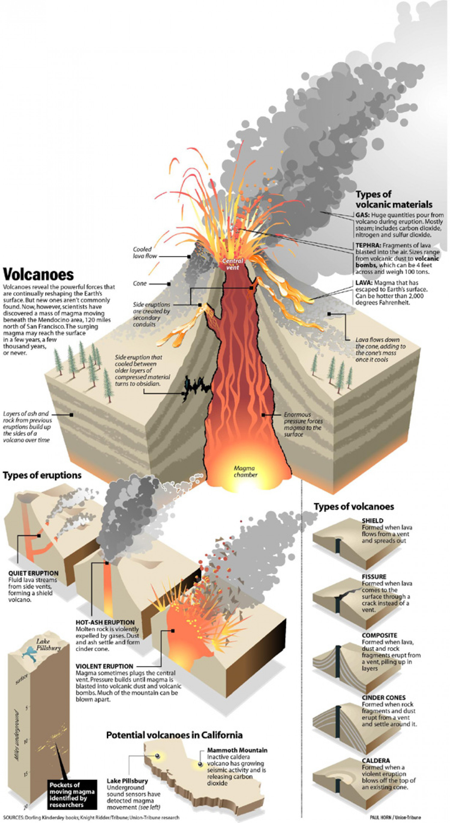volcanoes 2019 news and scientific articles on live science - 615×1124