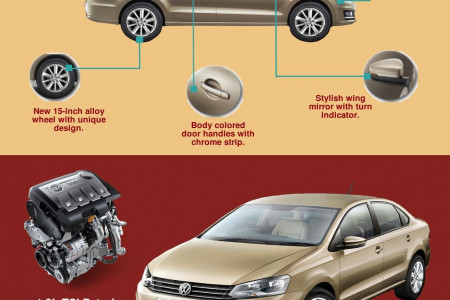 Volkswagen Vento Facelift Features and Price India Infographic
