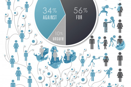 Vote Against on May 8 Infographic