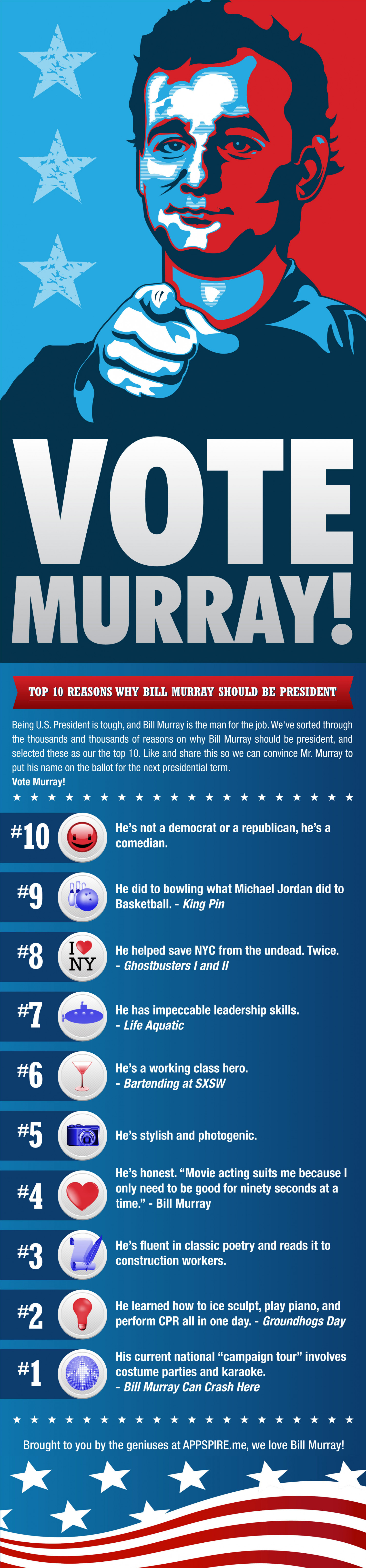 Vote Murray!  Infographic