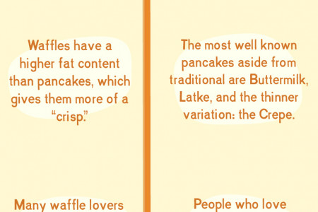 Waffles v. Pancakes: How do they Stack Up? Infographic
