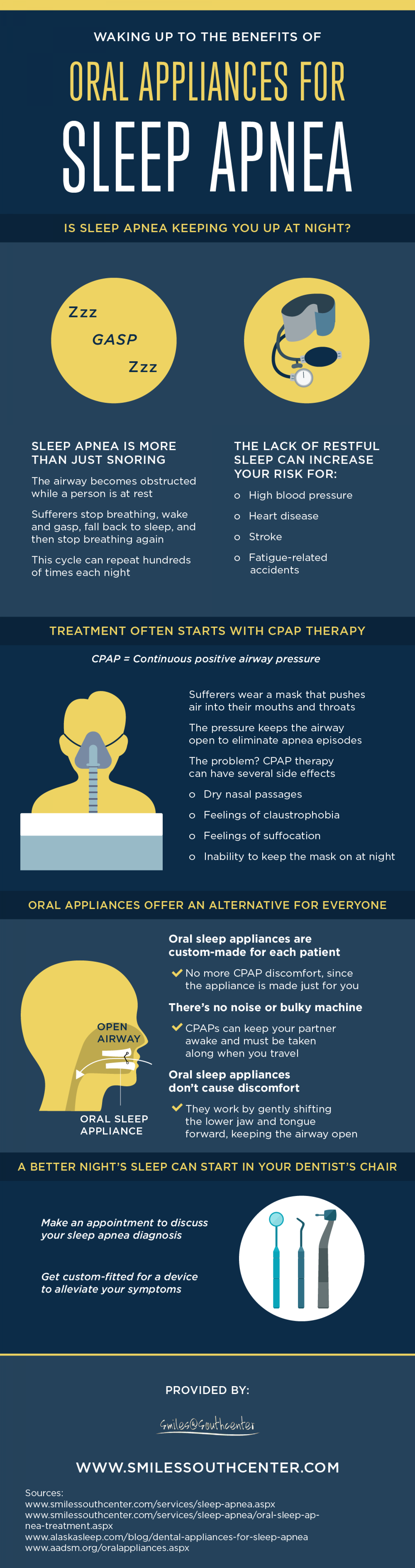 Waking Up to the Benefits of Oral Appliances for Sleep Apnea Infographic
