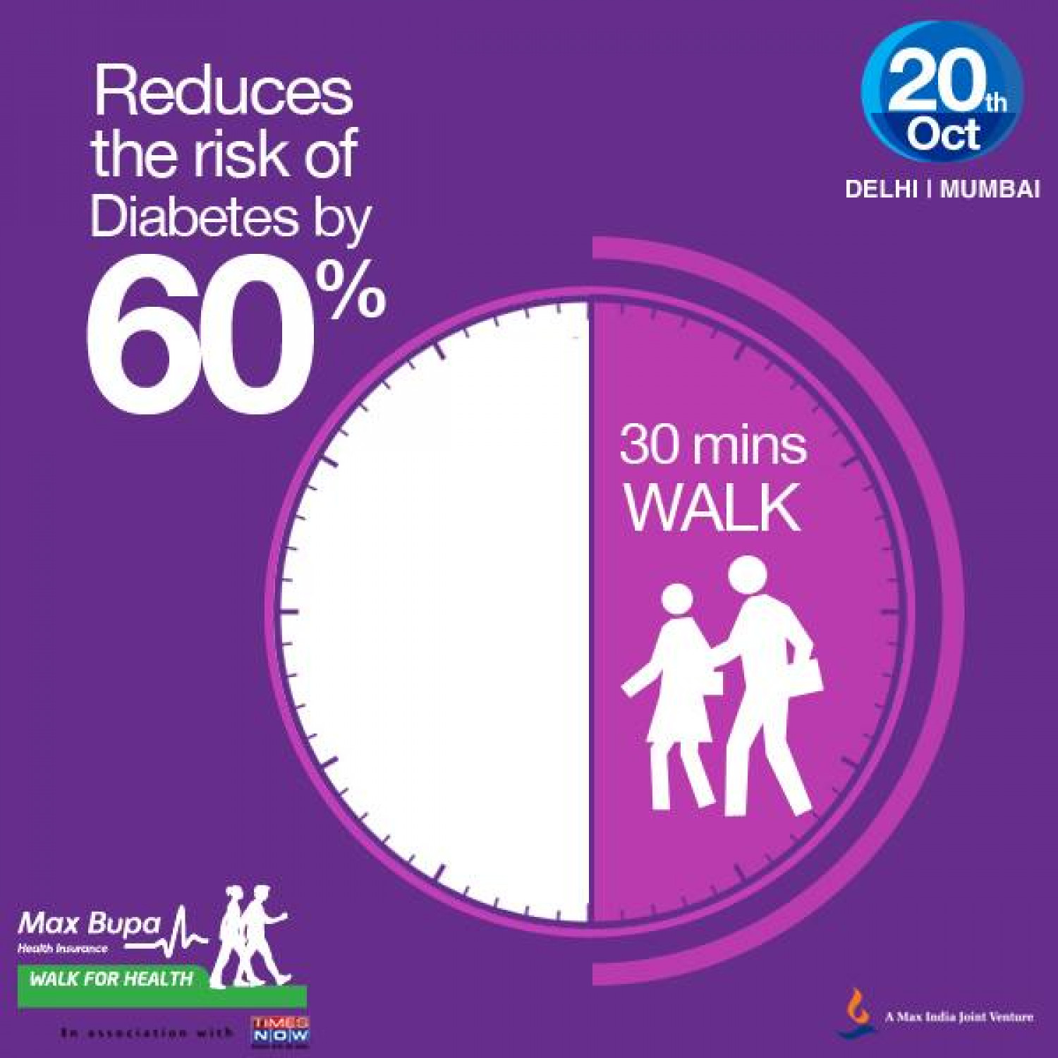 Walk For Health Infographic