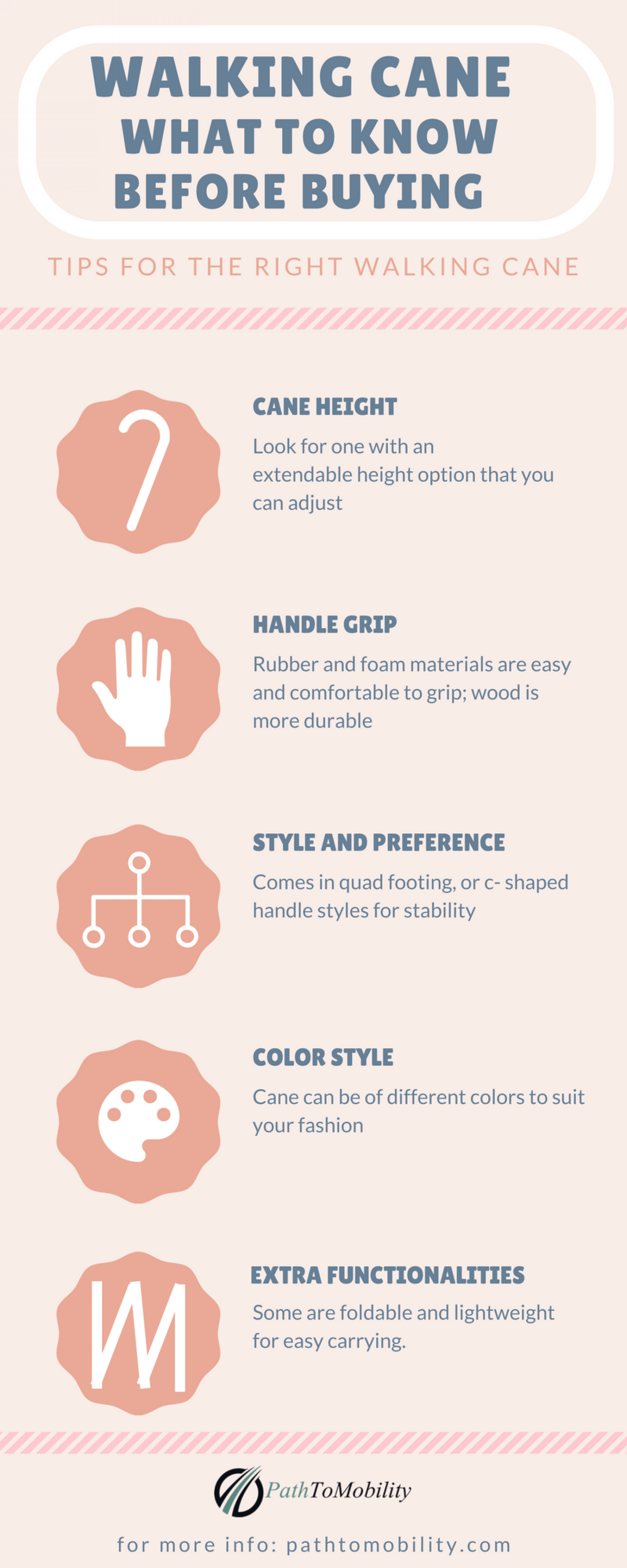 Walking Cane - What to Know Before Buying Infographic