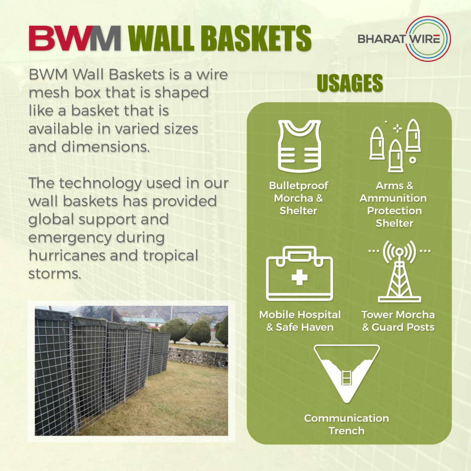 Wall Baskets- Bharat Wire Mesh Infographic