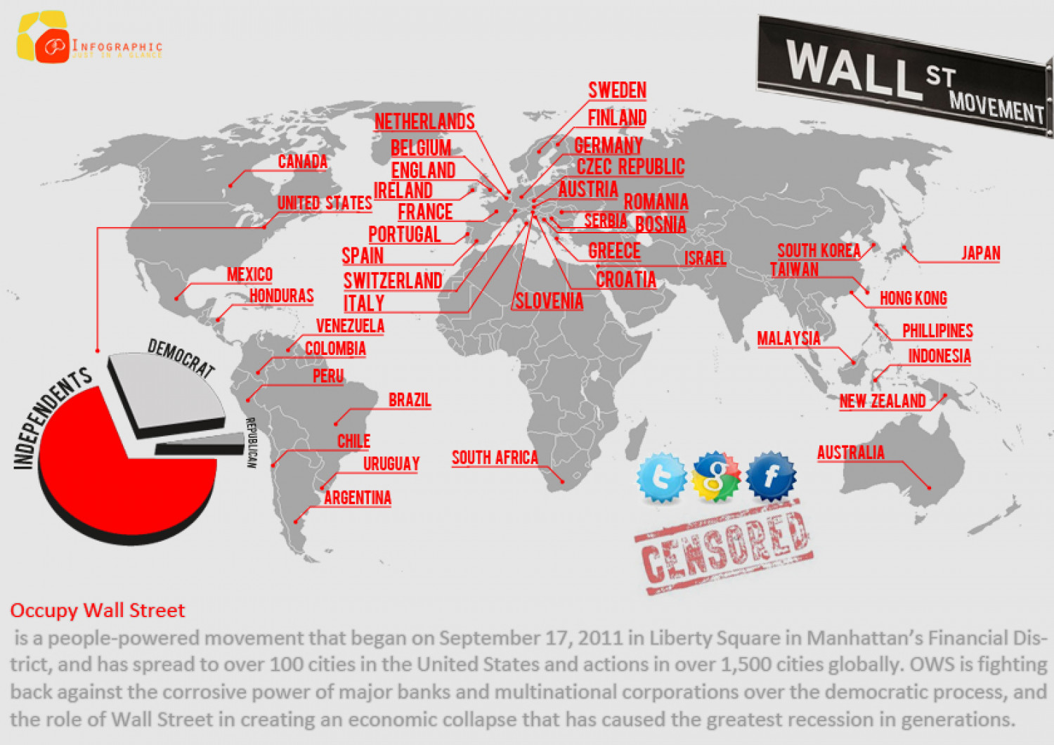wall street movement Infographic