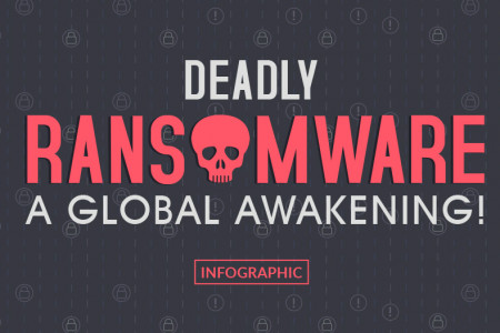 WANNACRY – THE MALICIOUS RANSOMWARE IN A SNAPSHOT Infographic