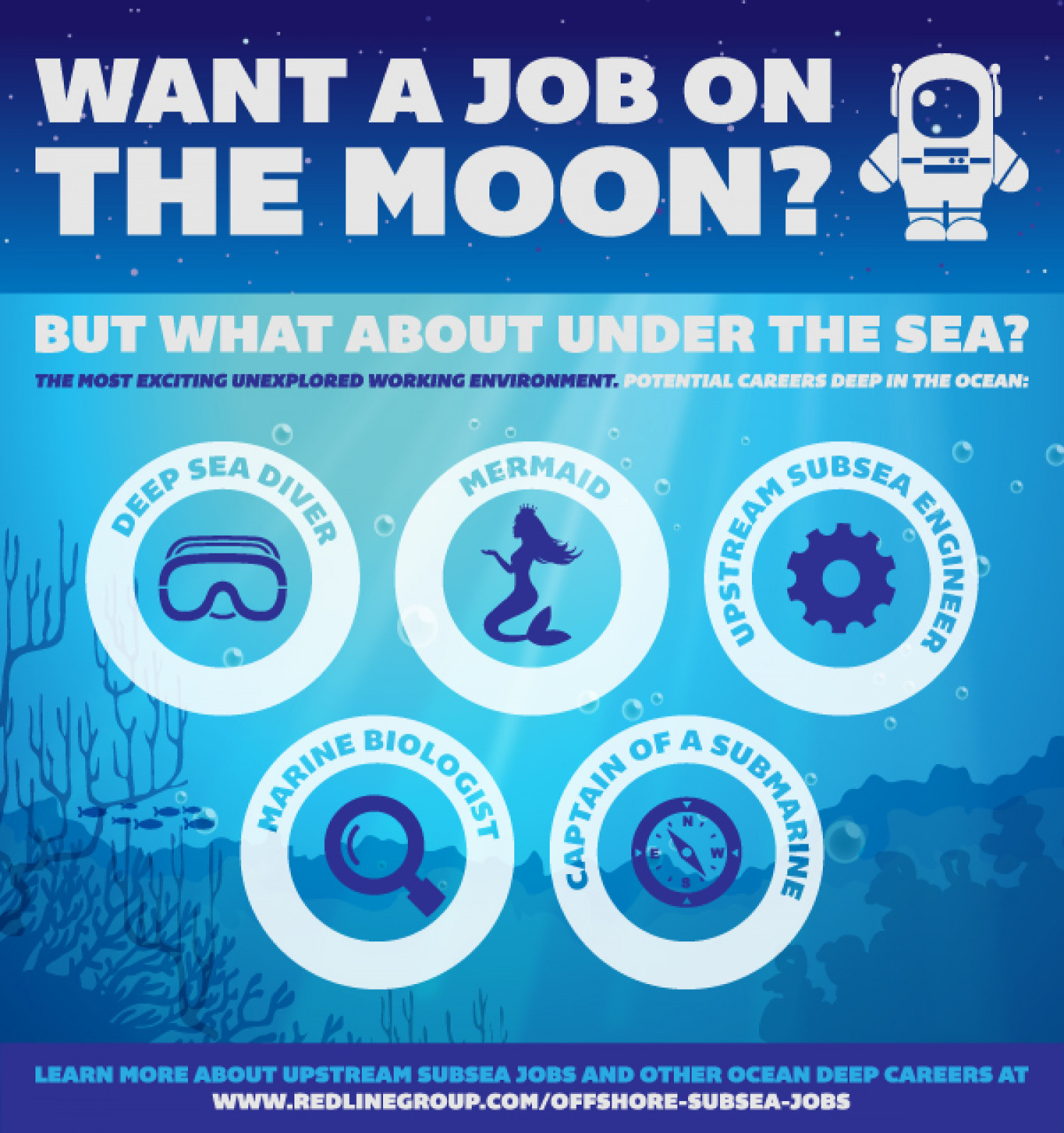 Want a job on the moon? Infographic