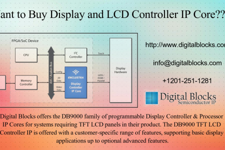 Want to Buy Display and LCD Controller IP Core??? Infographic