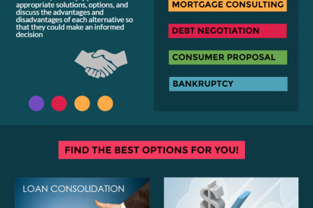 Want To Get Out Of Debt Infographic