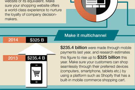 Want To Hit Ecommerce Gold? Infographic