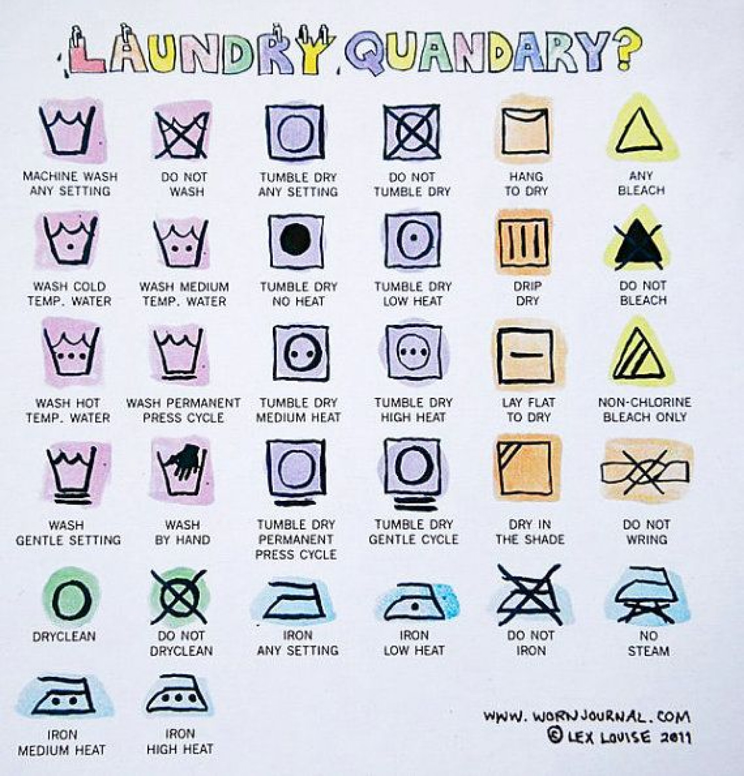 Want To Learn The Signs To Do Your Laundry Visual
