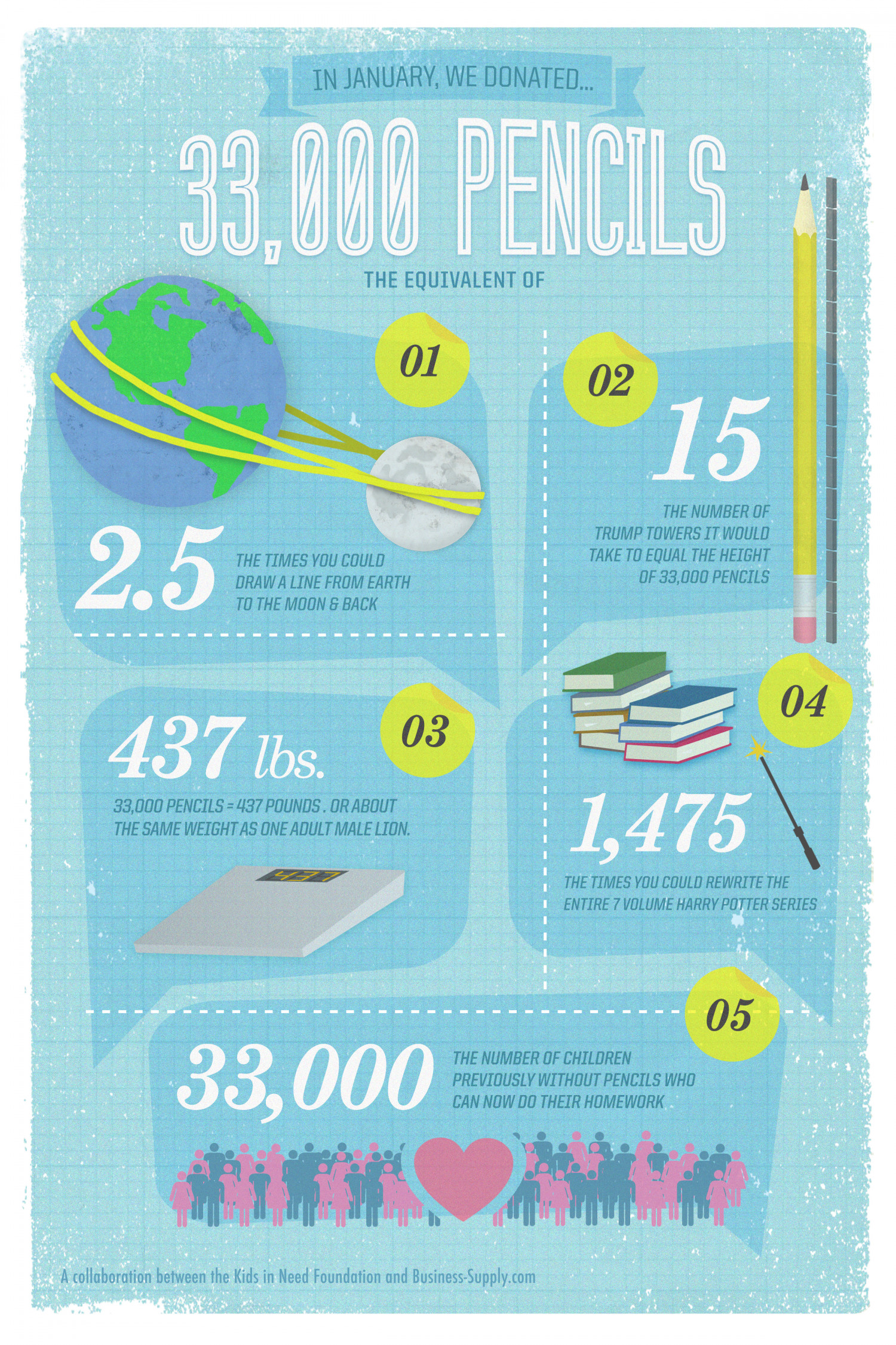 Want to See The Power of 33,000 Pencils? Infographic