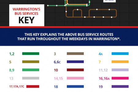Warrington's Local Bus Route Service Infographic