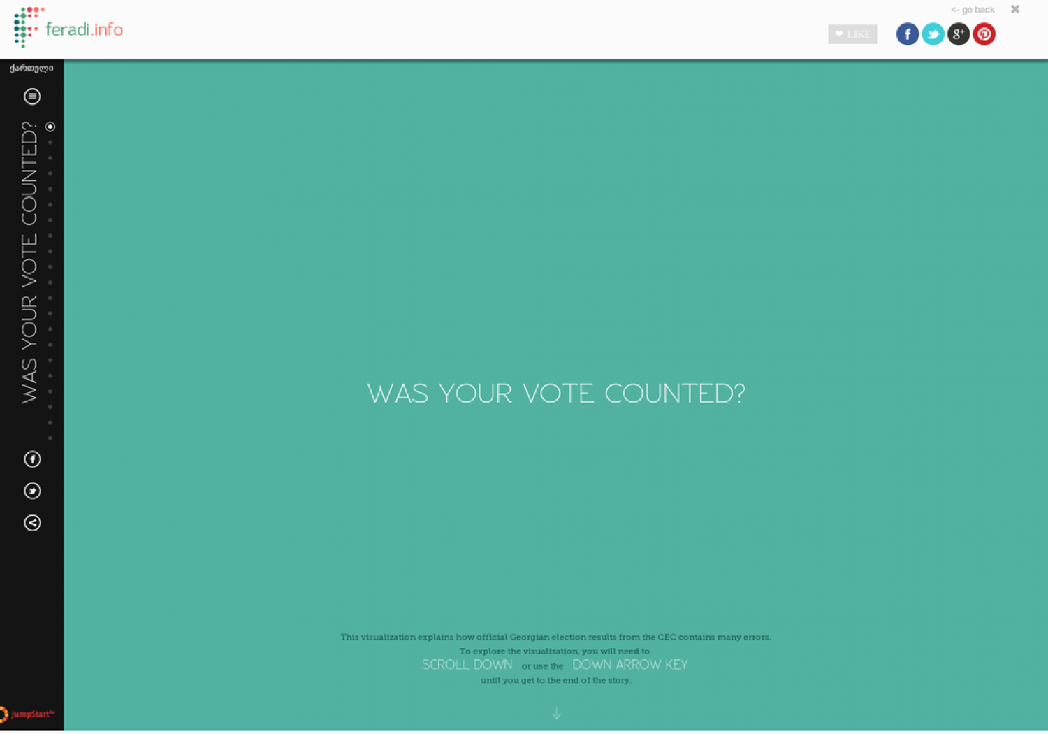Was Your Vote Counted? Infographic